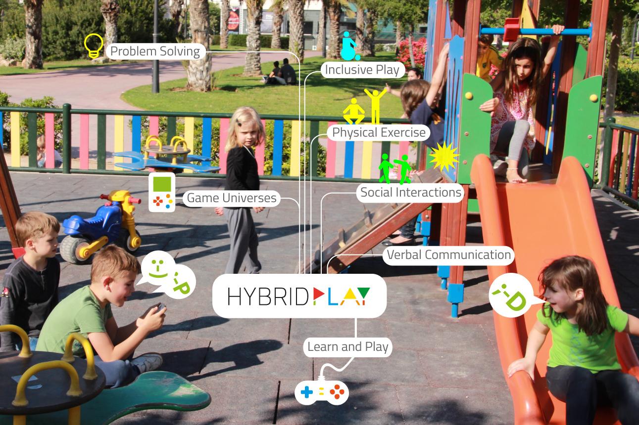 HYBRIDPLAY: engaging fitness gaming on playgrounds | Indiegogo