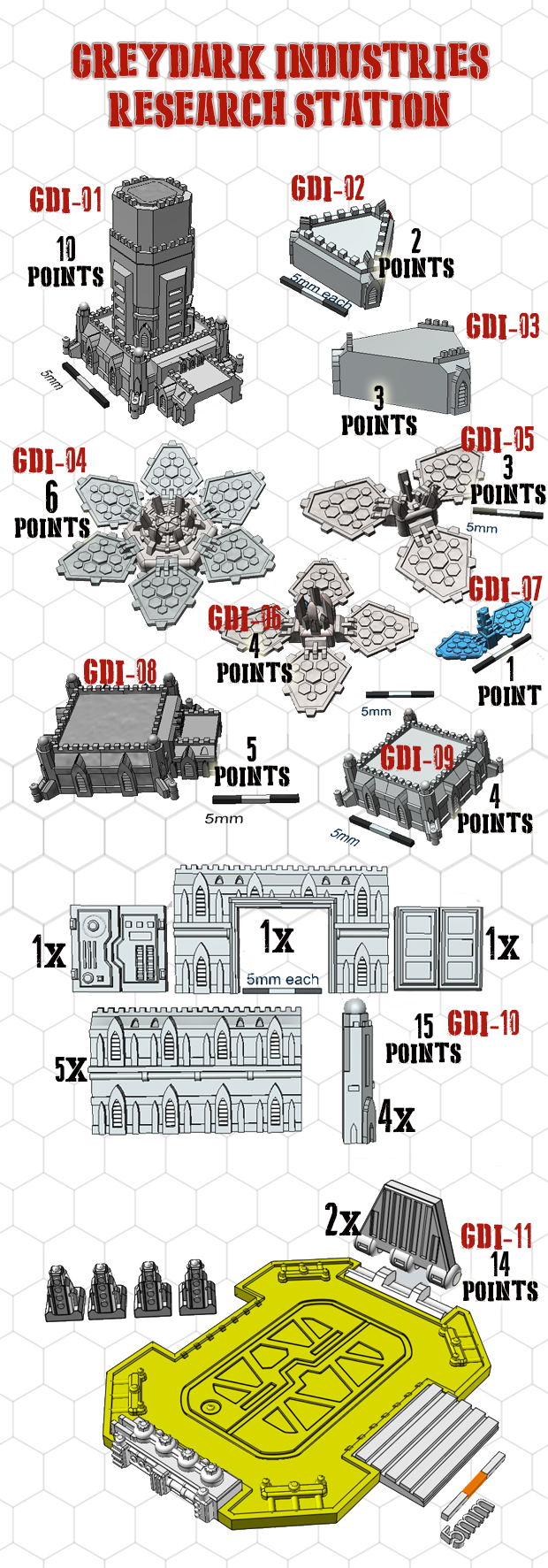 [Gregster's Lab]  - terrain et d'autres créations 20141117132926-ADD-ON-3