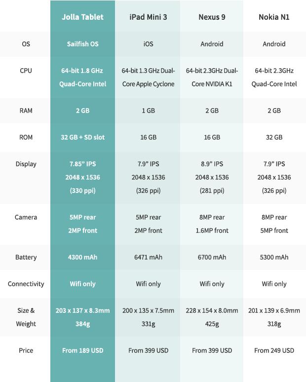 20141118091830-comparison-table.png?1416