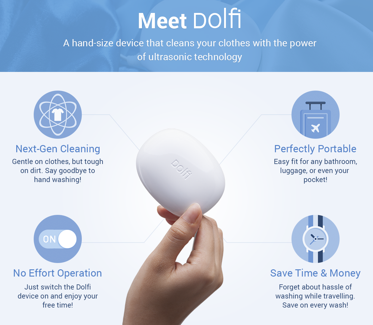 Dolfi Next Gen Washing Device Indiegogo Sharp Machine Wiring Diagram Remember Those Great Delicate Pieces Of Fashion Hopelessly Ruined By Wash Is The Generation Cleaning Technology Its Gentle On Clothes