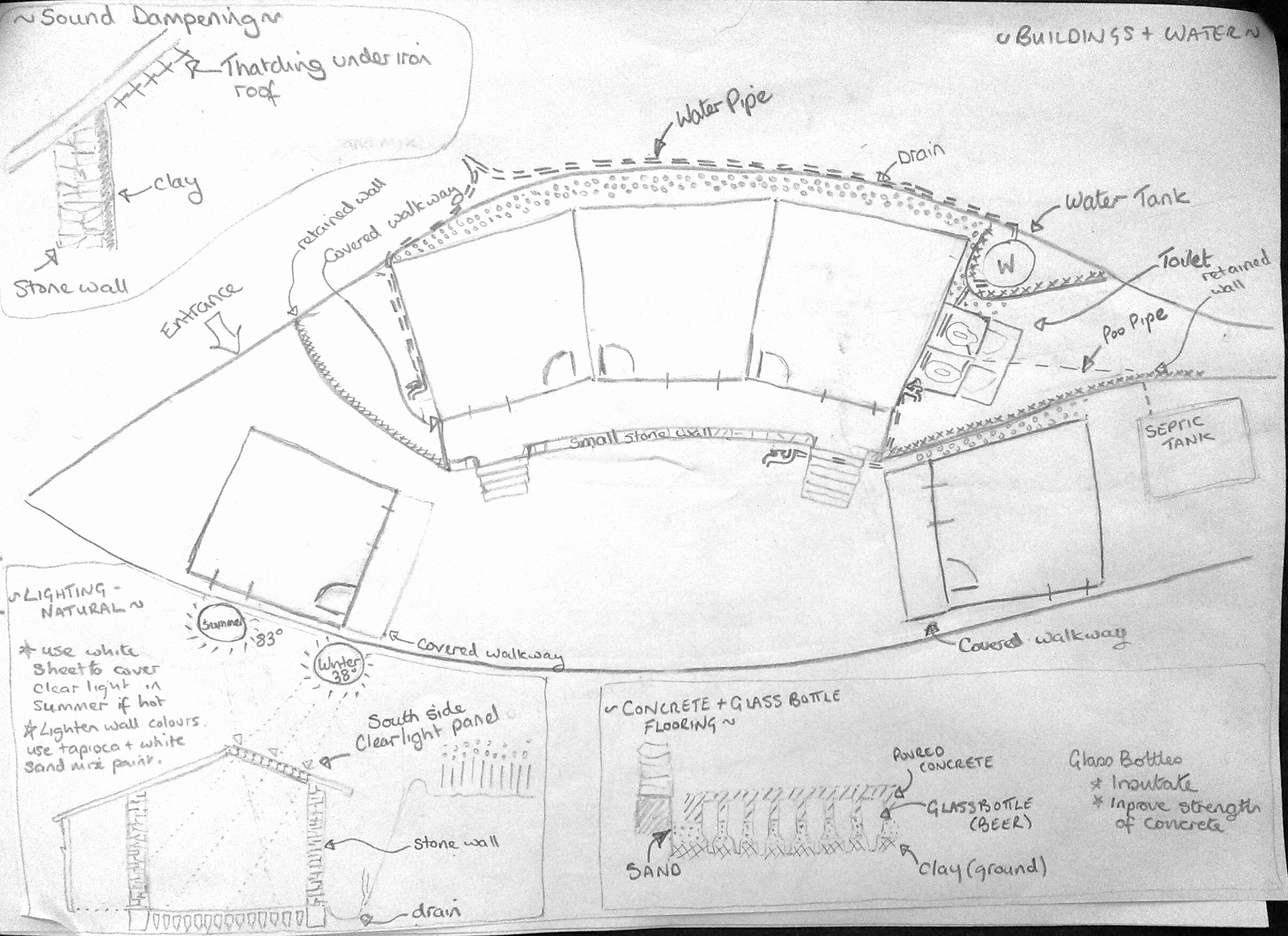 Build A School On Heaven Hill Gaunshahar Nepal Custom Ink Fundraising Wiring Schematic Diagram October 2014 21 With The Help Of Volunteer And After Weeks Drawings Revisions Weve Come Up Design For Which We Believe