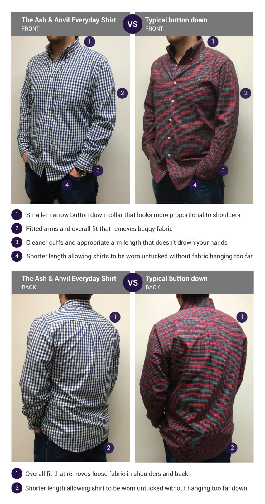 Button Up Shirts Vs Button Down | Is Shirt