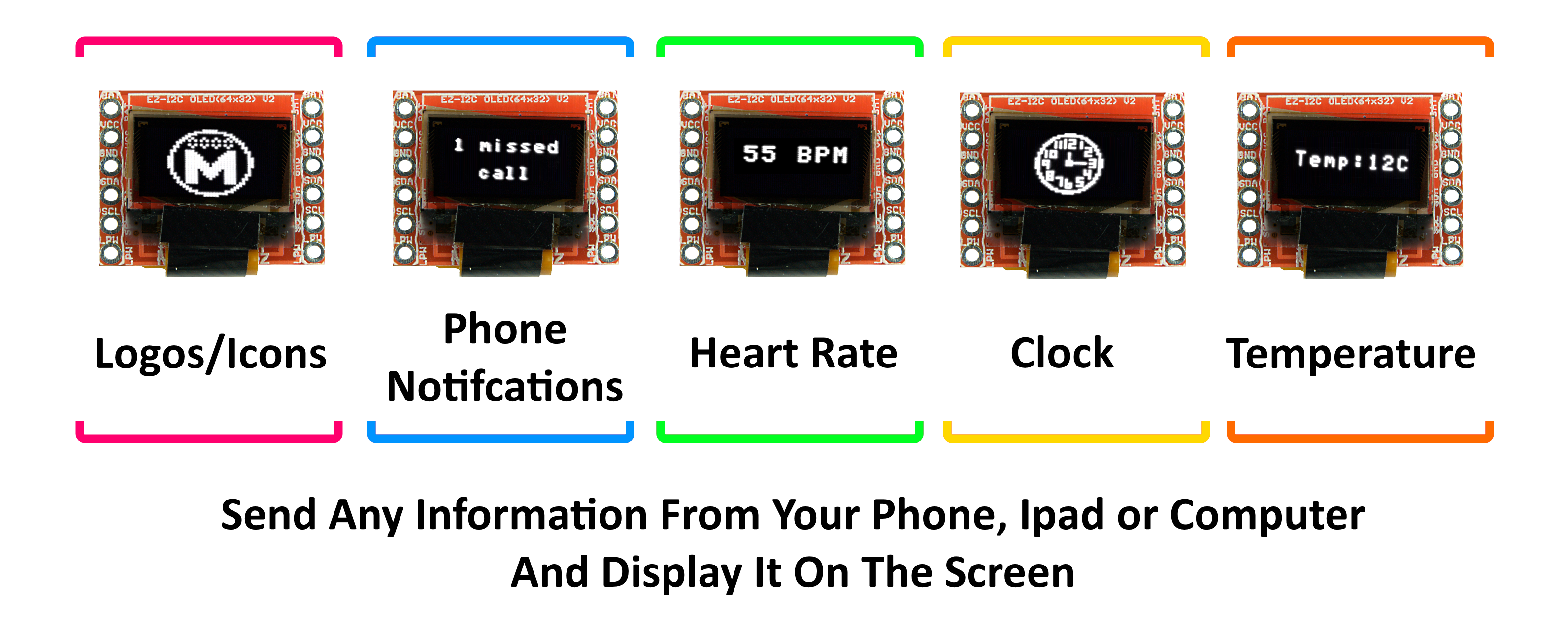 Diy Miniature And Wearable Electronics Indiegogo Talking Arduino Heart Rate Monitor Circuit Screen Applications