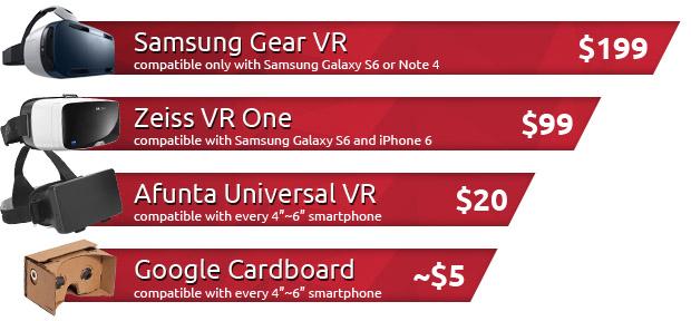הכי זול הכי חדשני Google Caradboard