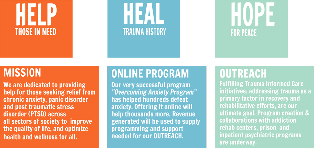 Overcome Anxiety Project Treatment For Anxiety