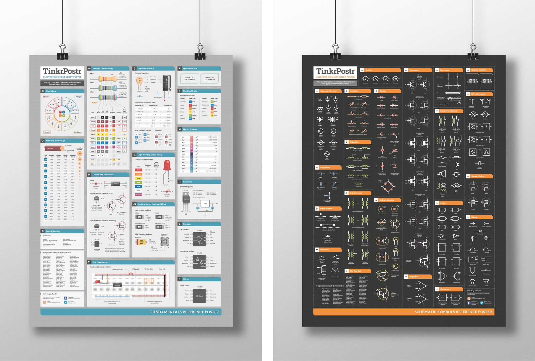 TinkrPostr: Basic Electronics Reference Posters | Indiegogo