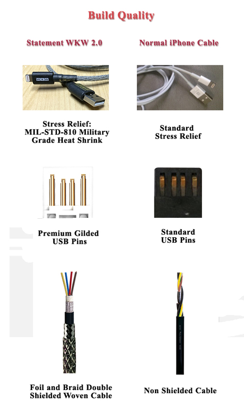 Iphone Cable Wiring Wiring Diagram