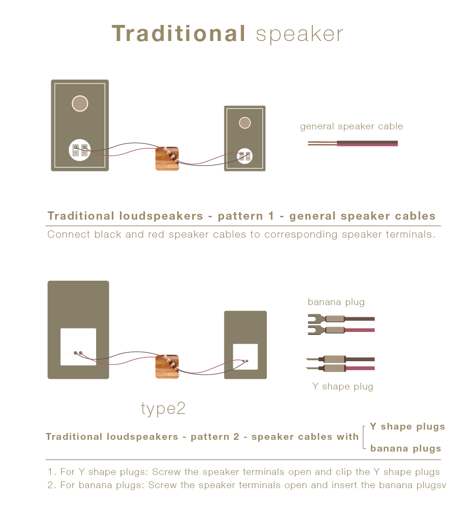 Repop The Smallest Wooden Portable Amplifier Indiegogo Wiring Diagram Likewise Speaker Wire Banana Plugs On 2 Speakers If You Havent Got A Can Choose To Use Minfort Classic Passive Loudspeakers It Creates Amazing Sounds And Looks Great