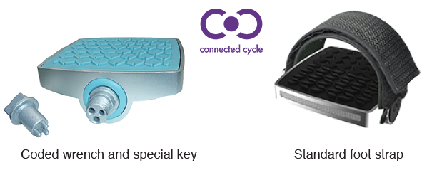 Le strap sur les pédales Connected Cycle