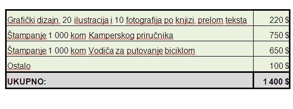 20150426172759-Troskovi.jpg?1430094479