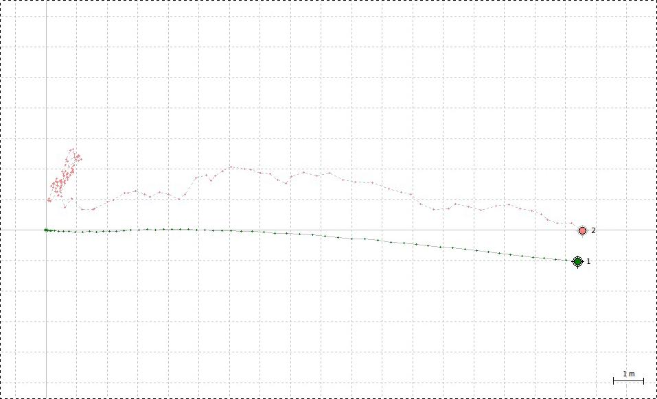 20150430042803-Reach_Kinematic_comparison.png?1430393283