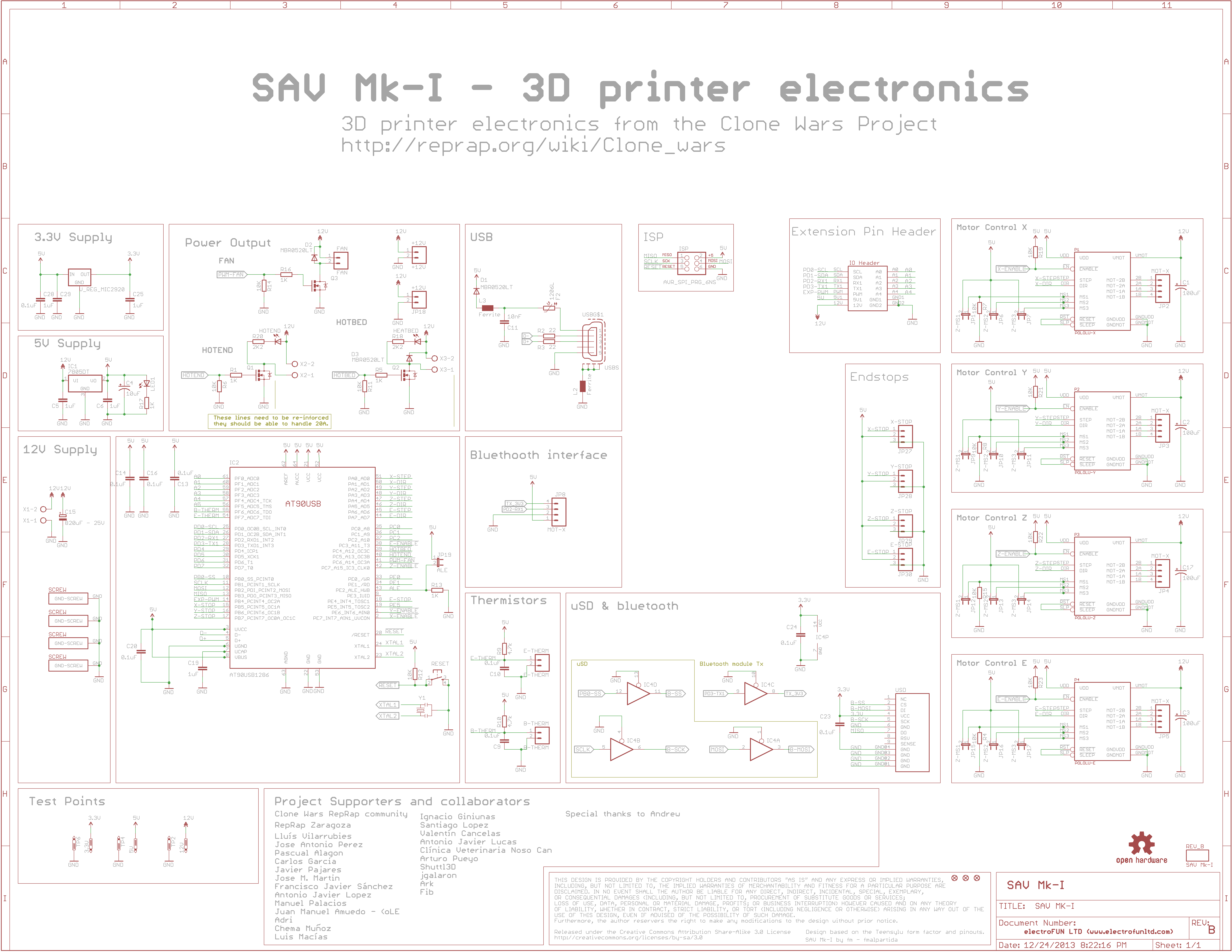 Sav Mki 3d Printer Electronics Indiegogo Circuit Diagram Wireless Board Schematic Larger Image On The Boards Web Page