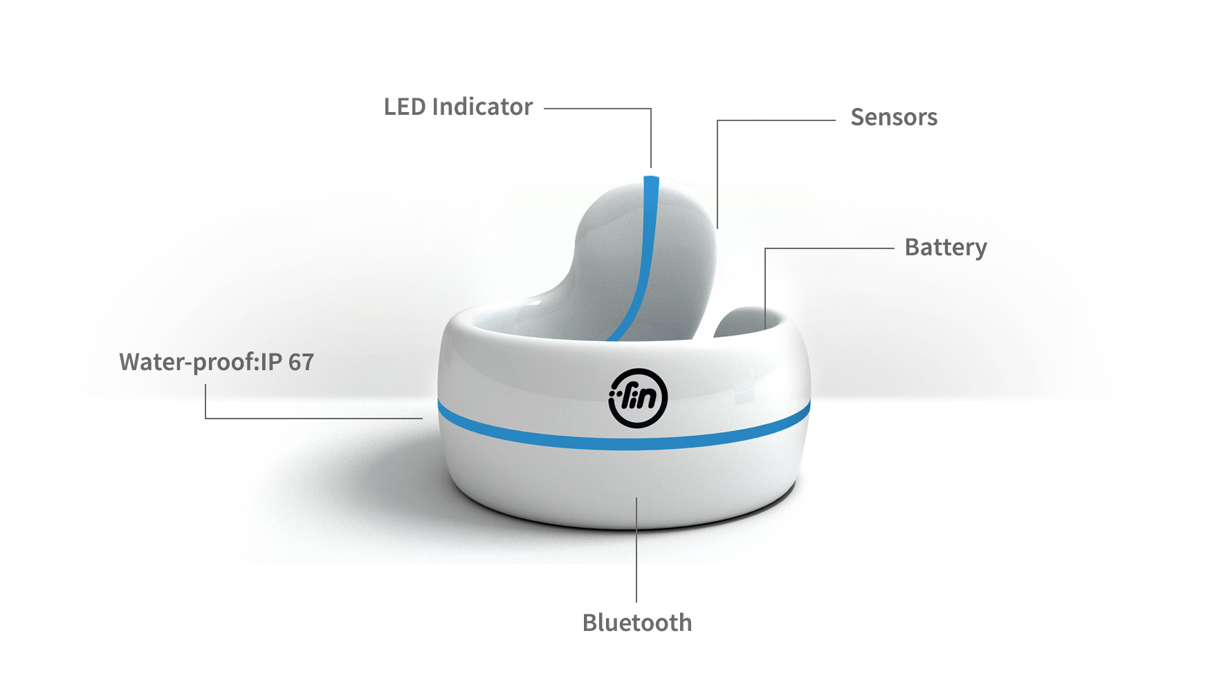 Fin Wearable Ring Indiegogo Finn Wiring Diagrams