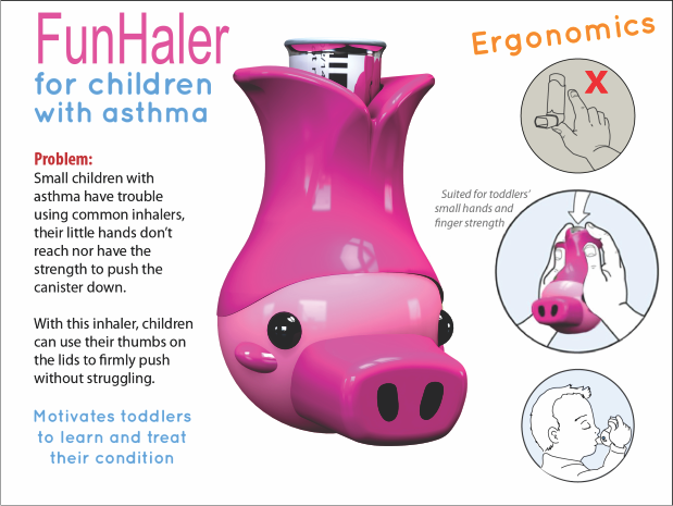 Funhaler MDI Asthma Inhaler Case for Children