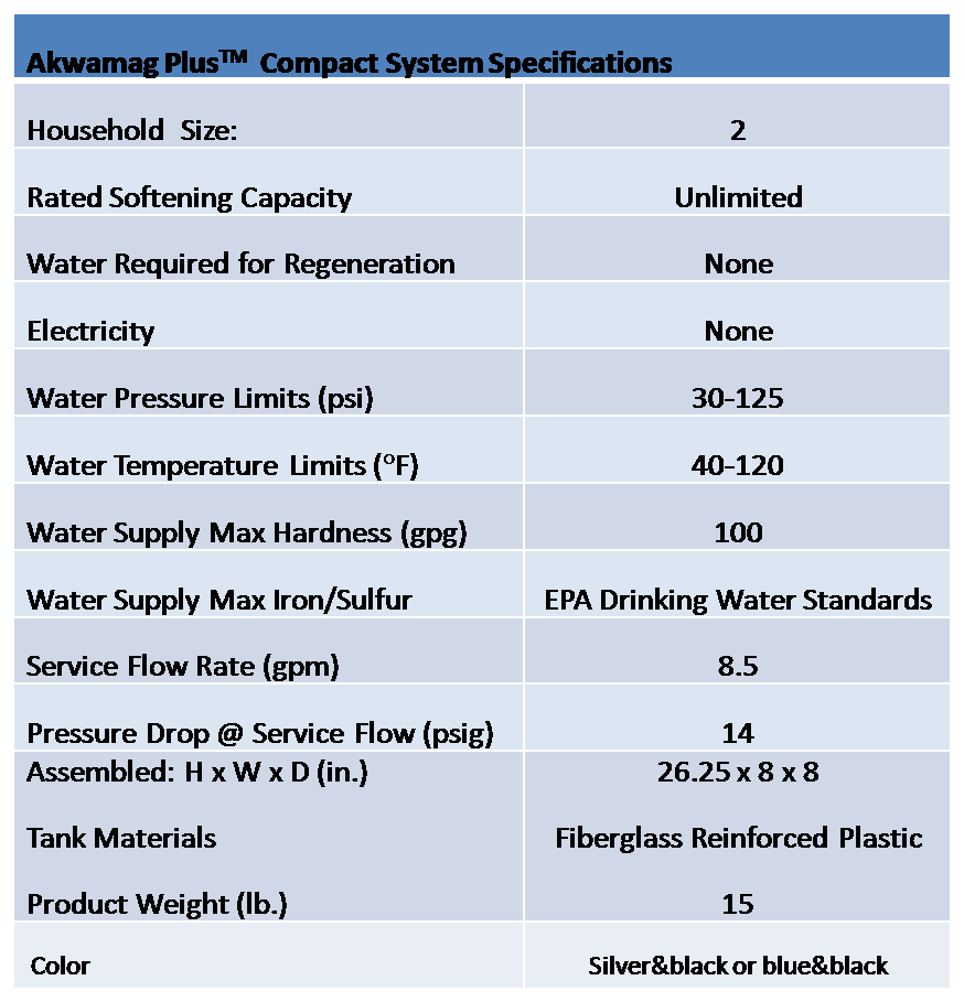 Sustainable Water Softener Indiegogo Diy System Akwamag Plustm Compact 35000 Msrp Designed For Two People Performs Similar Or Better Than The Entry Level Salt Resin Ge Gxsf30v