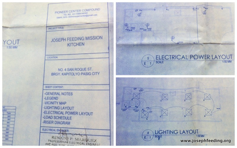electrical plan in the philippines – the wiring diagram,Wiring diagram,Electrical Plan In The Philippines
