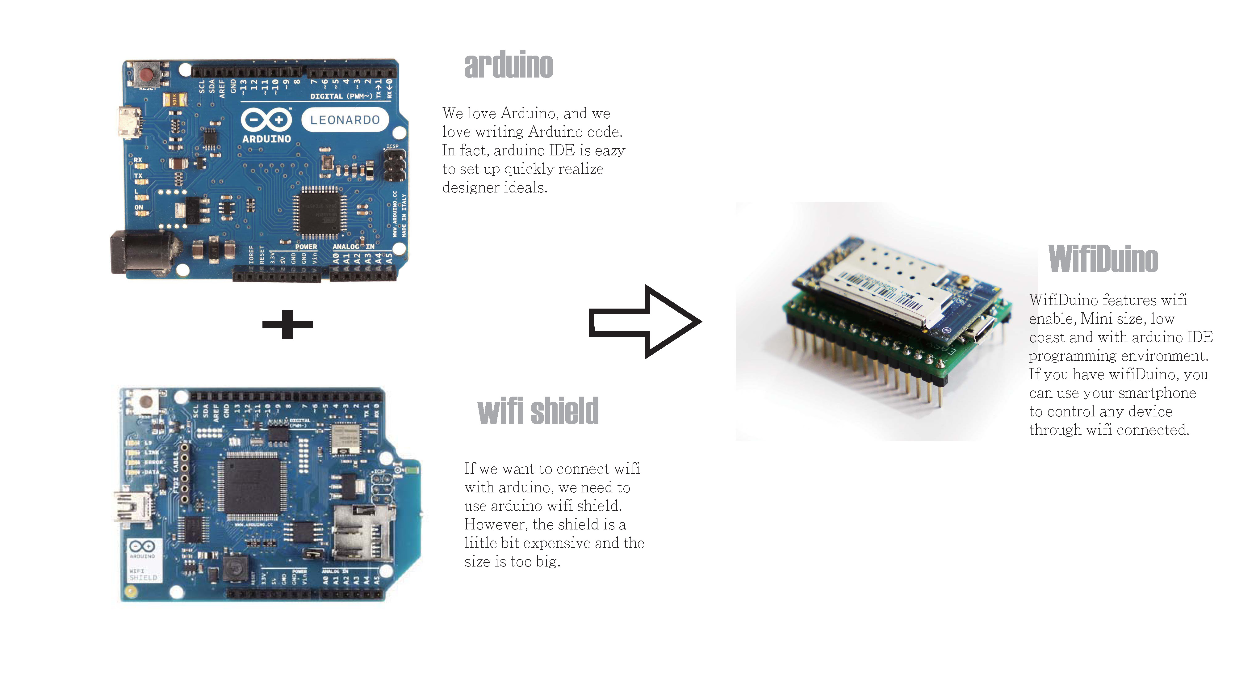Wifiduino Indiegogo Wifi Amplifier On So Do It Your Self Electronic Circuit Design All You Need To Is Get Yourself A Wi Fi Connected Simple And Easy Use Board Build Everything Youve Ever Wanted