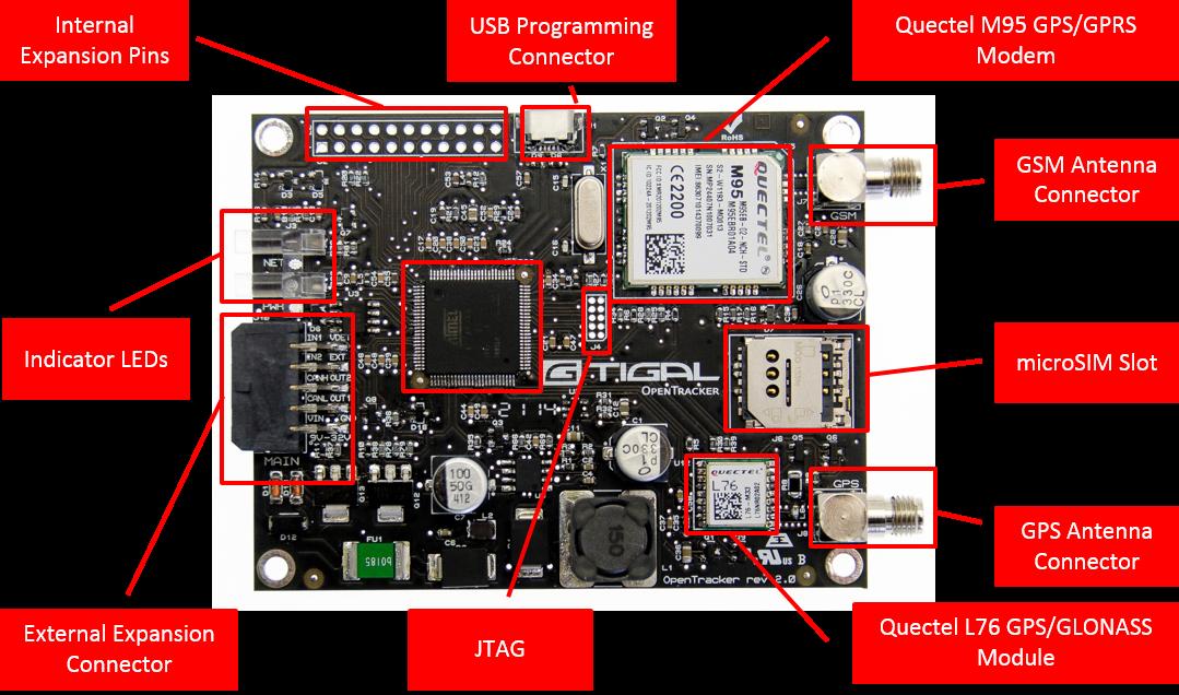 Arduino Due Based Gps Glonass Tracker With Gsm Gprs