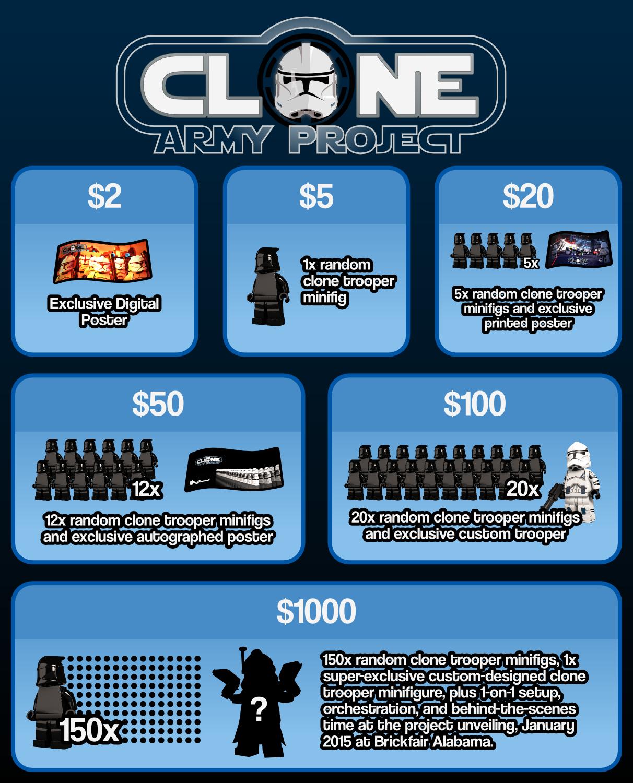 item 6 LEGO Custom - Commander Cody - Star Wars Clone Trooper Minifigure  rex bly phase2 -LEGO Custom - Commander Cody - Star Wars Clone Trooper  Minifigure ...