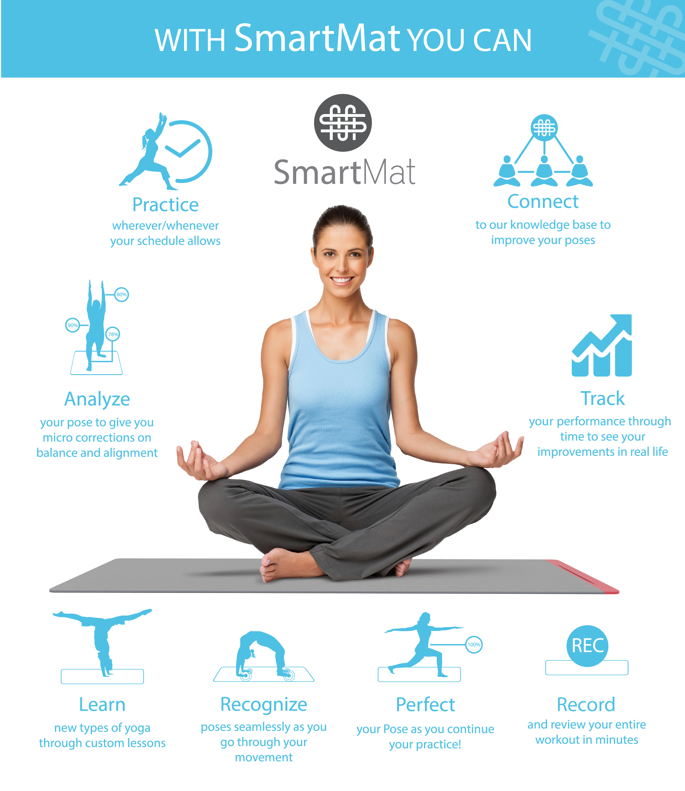 SmartMat: The Worlds First Intelligent Yoga Mat