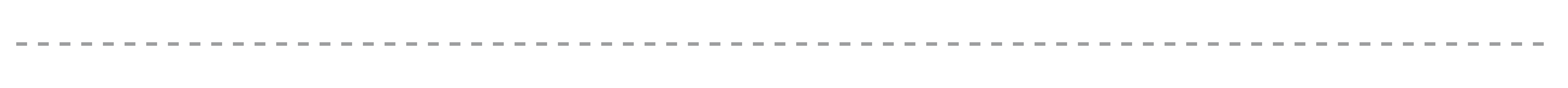 Image result for dotted line png