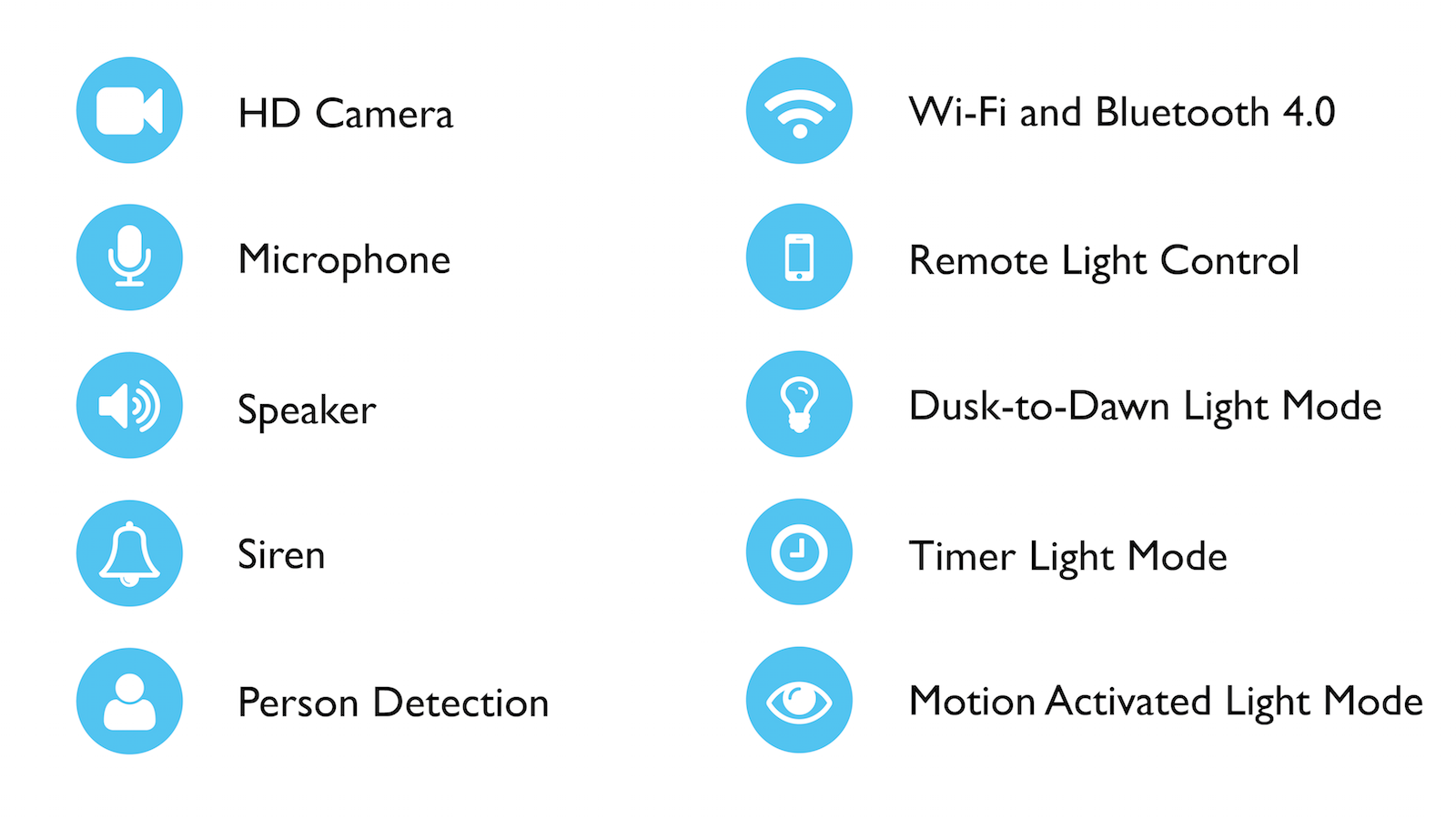 Kuna The First Home Break In Prevention Solution Indiegogo Door Knock Alarm With Timer As An Siren And Is A Full Featured Smart Light App Gives You Access To All Of Kunas Features Whether Youre At Work