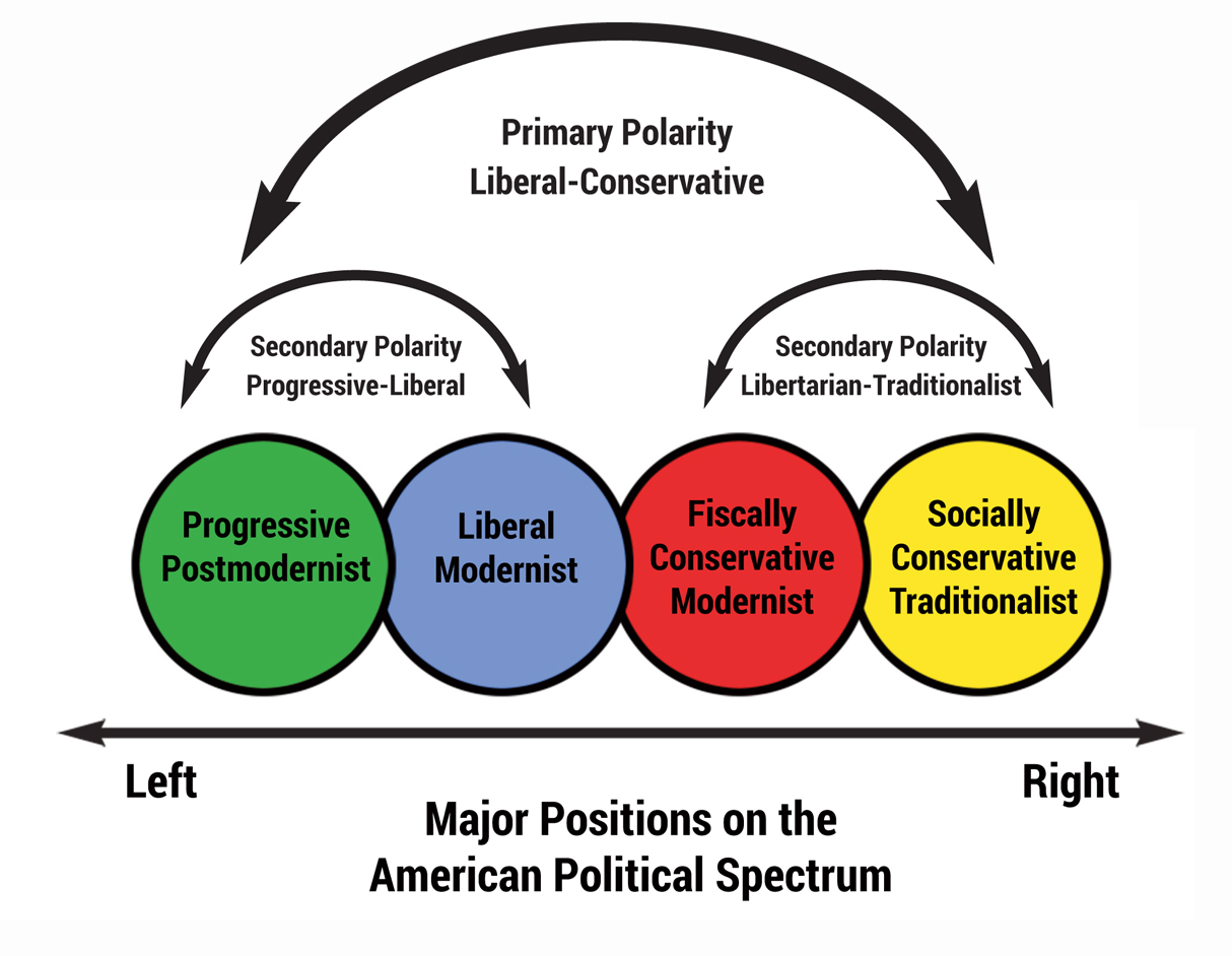 ices current focus is political polarization as described in our acclaimed white paper depolarizing the american mind how america can grow beyond its