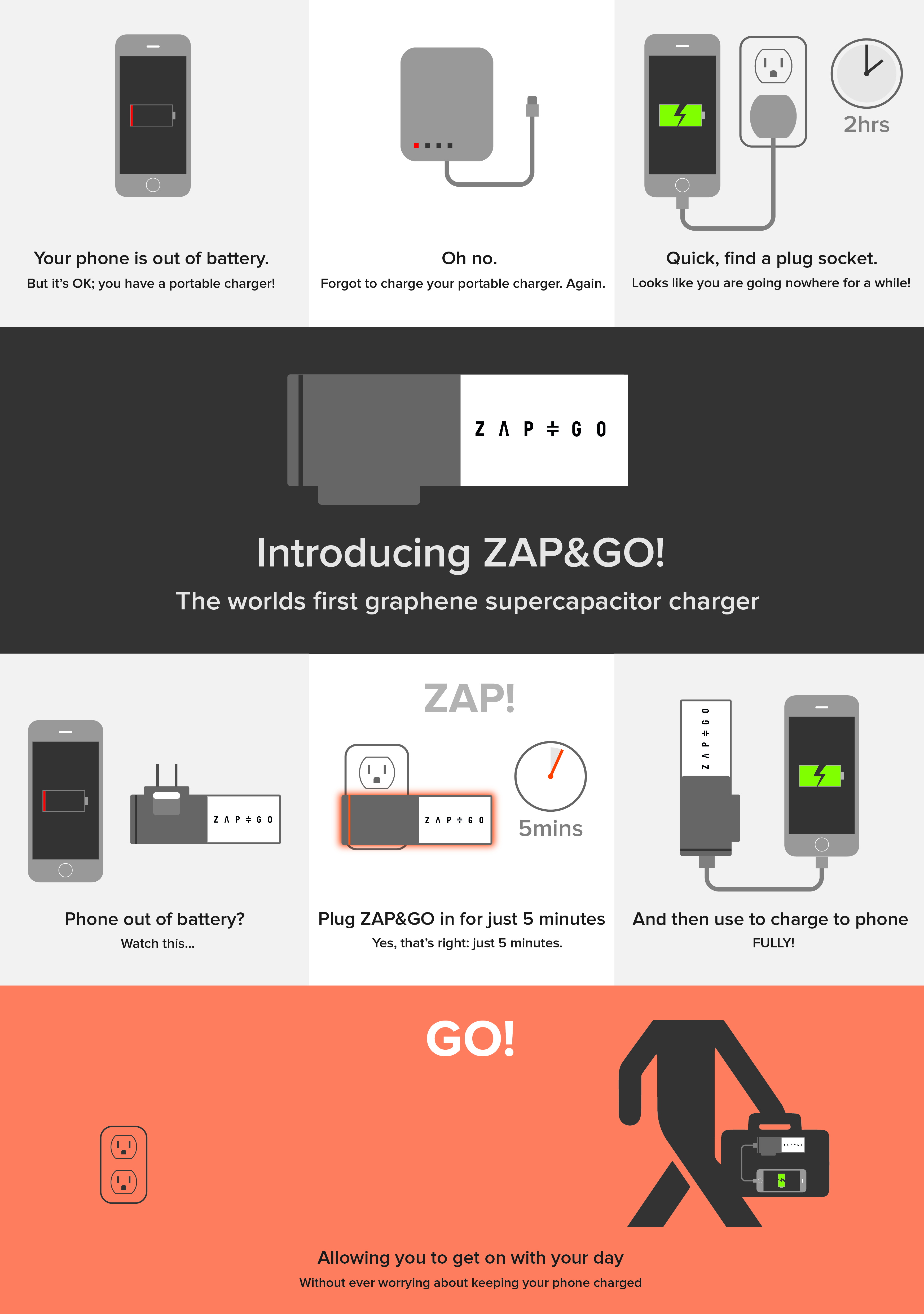 Zap&Go first graphene supercapacitor charger | Indiegogo